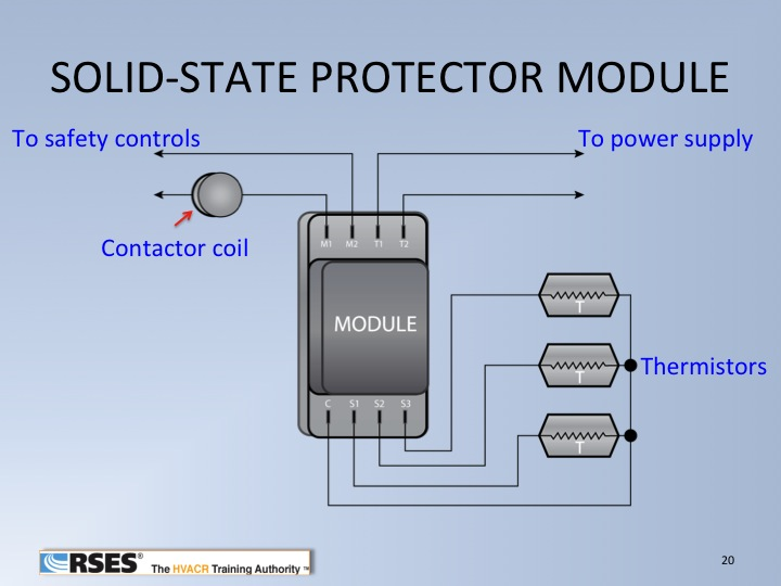 Solid-State 3ph module