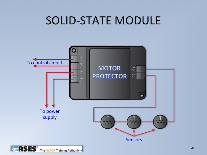 Solid-State Module