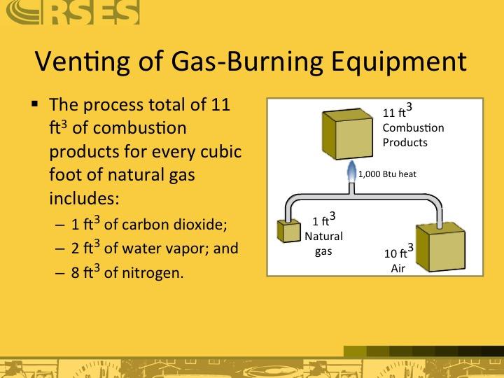 GasComponents